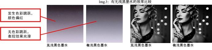 Img.3:有无浅黑墨水的效果比较